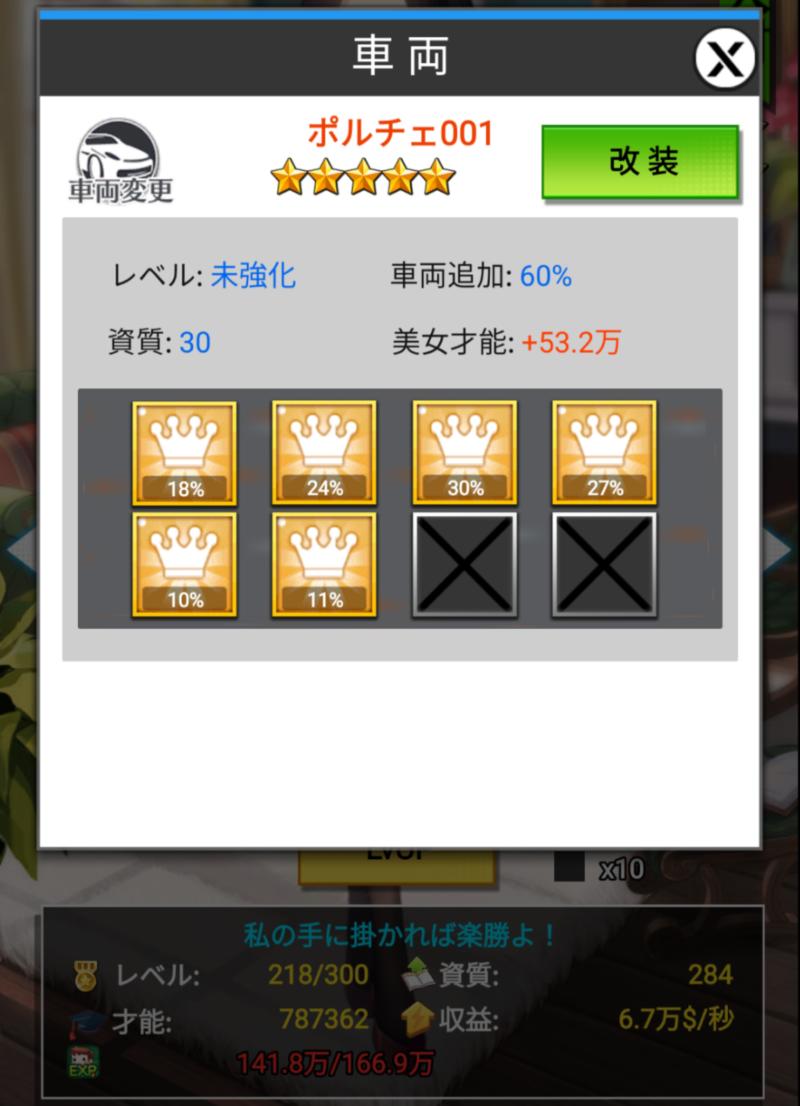 億万長者プレイ5日目の錦野のステータス