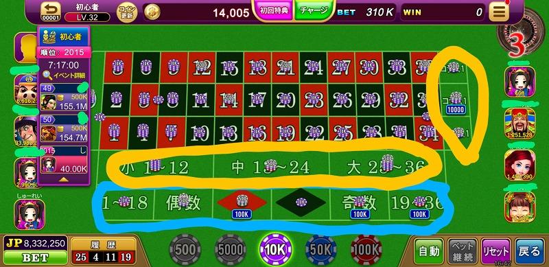 スーパーラッキーカジノのラッキールーレットのベット画像